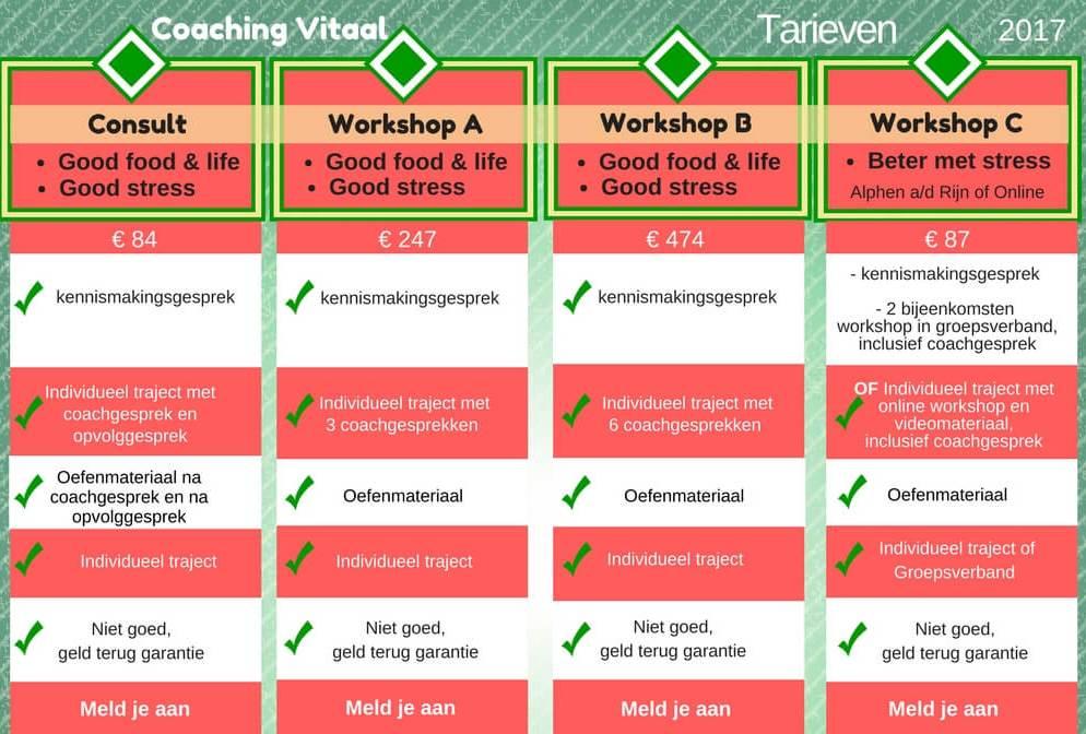 Productaanbod Coaching Vitaal
