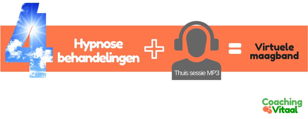 Virtuele Maagband behandeling in Nieuwkoop bij Coaching Vitaal